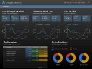 Google Data Studio Sample Report